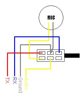 Diagram Twisted Pair Schematic Symbol also Xlr Wiring Diagram Pdf furthermore Shielded Wire Symbol in addition Phone connector  audio further 5 Pin Cb Mic Wiring Diagram. on unbalanced jack electrical schematic symbols